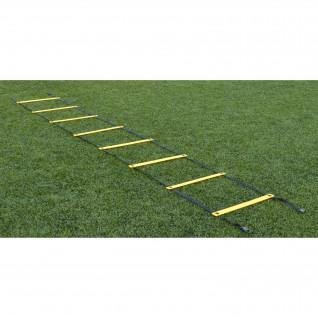Simple velocity scale